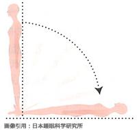 理想的な寝姿勢は立位に近い姿勢